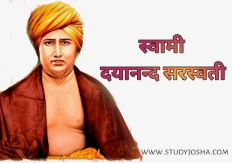 Arya-samaj-ke-sansthapak