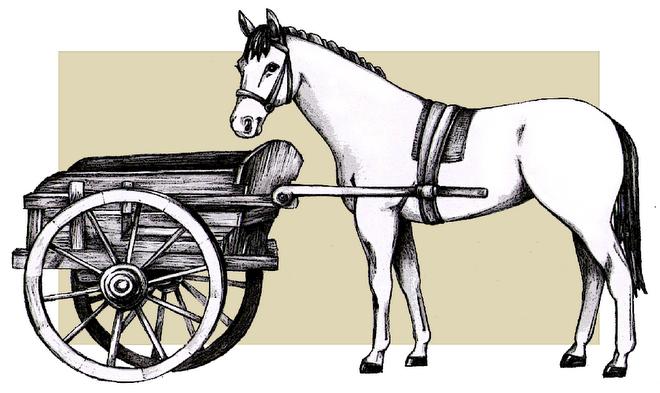 да впрегнеш каруцата пред коня