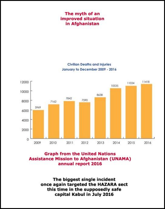 afghan myth