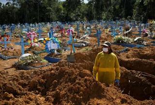 Brasil registra 1.316 novas mortes por coronavírus nesta quinta-feira