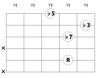 chord4-Cm7-5-11.png
