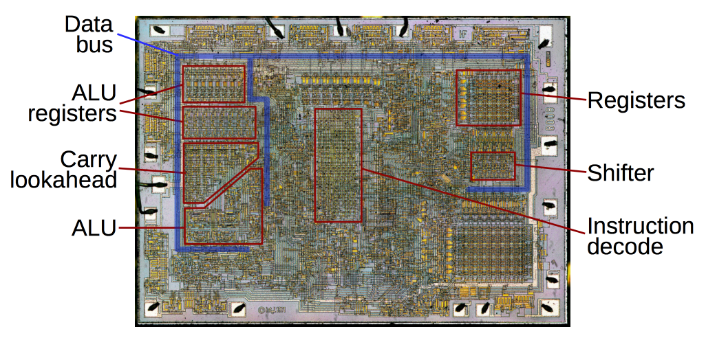 Reverse Engineering The Surprisingly Advanced Alu Of The 8008