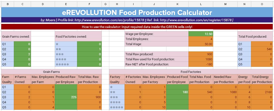 https://lh3.googleusercontent.com/-rBRZHm6D7uI/VuaQVmuHKNI/AAAAAAAAEaY/jFYkv2MXC0MwsCgVYAKwSaR9tmKtRJP6wCCo/s1131-Ic42/Food%2BProduction%2Bcalculator.png