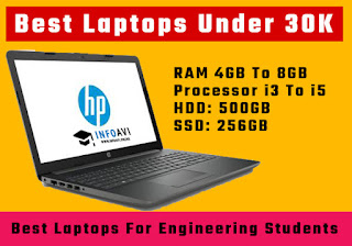 Best Laptops Under Rs 30000 For Students 2021