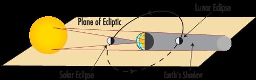 [Eclpise%255B3%255D.png]
