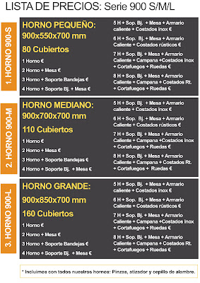 Hornos de brasa Vulcano Gres www.vulcanogres.com oscar@vulcanogres.com Tel. (+34) 651 039 750