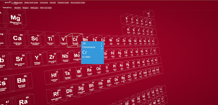 3d periodic table by sarath saleem experiments with google a 3d visualization of periodic table this 3d representation has a table view which shows initially and an atomic view urtaz Images