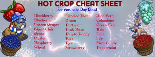 australiadayhotcropcheatsheet1