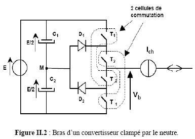 Toyota Corolla Engine Mount Diagram Toyota Camry Vacuum