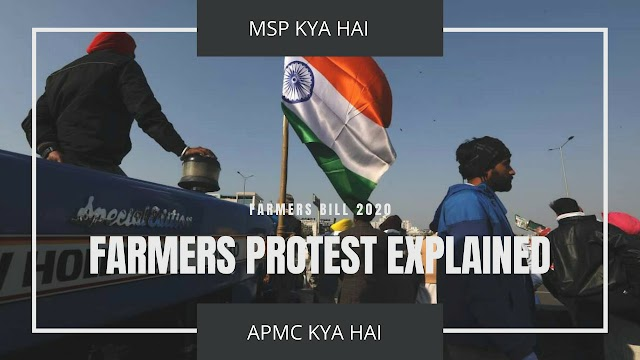 Farmers Bill Kya Hai | MSP kya hai? Complete Analysis