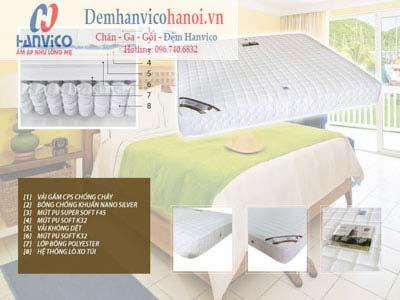 Đệm Lò Xo Túi NaNo Hanvico 180 x 200