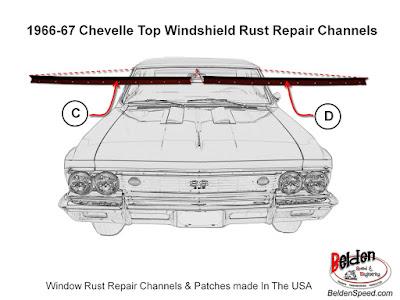 1964-1972 GM Chevelle Firebird Impala GTO Skylark GM Set of 5 door panel clips