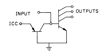 "Implementation of a I2L gate. Note that it has a single input and multiple outputs. Icc is the injected current. From ""Integrated Injection Logic: A Bipolar LSI Technique""."