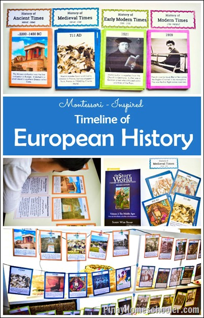 Learning European History Using  Timeline Cards