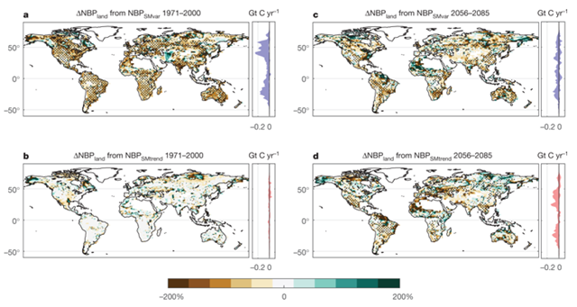 Regional net biome productivity (NBP) changes during the twenty-first century, under continuously declining surface moisture. Graphic: Green, et al., 2019 / Nature