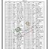 MEENA : 'मीना की दुनिया'- रेडियो प्रसारण का तिथिवार विवरण, मेक गुड (Make Good) प्रसारण की प्रस्तावित तिथियाँ तथा कार्यक्रम का प्रसारण करने वाले आकाशवाणी केंद्रों की फ़्रीक्वन्सी(Frequency) का विवरण देखें व डाउनलोड करें
