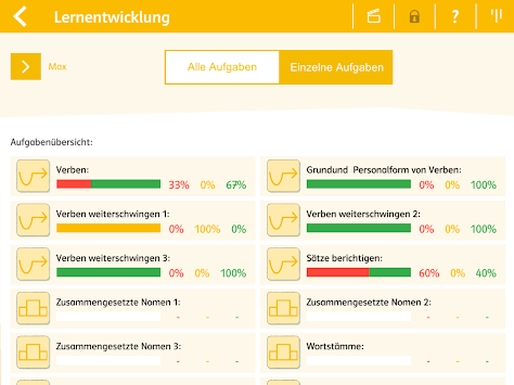 German class 2 with zebra apk screenshot