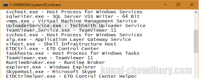 Windows Process Information (www.kunal-chowdhury.com)