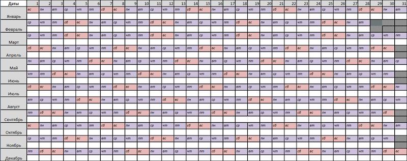 календарь менструаций на 2017