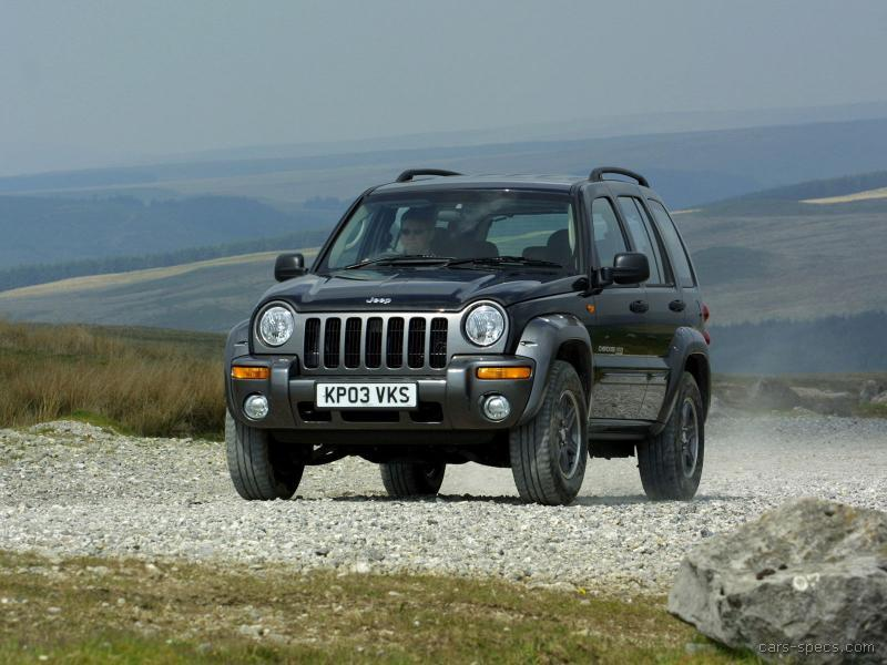 2002 jeep liberty suv specifications pictures prices. Black Bedroom Furniture Sets. Home Design Ideas