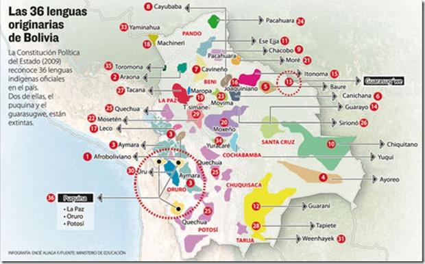 Dos de las 36 lenguas nativas en Bolivia están extintas; en el resto hay vulnerabilidad