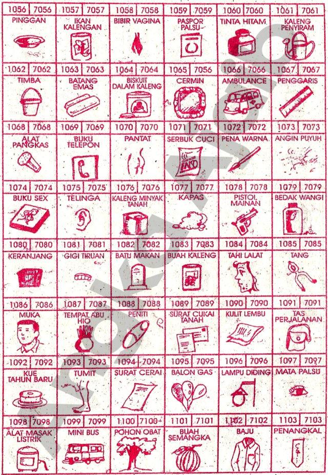 Daftar Buku Mimpi 4D dengan Nomor Togel Abjad 1056 – 1103 dan 7056 – 7103