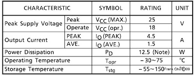 TA7257P的參數:輸出電壓到25V,電流到4.5A