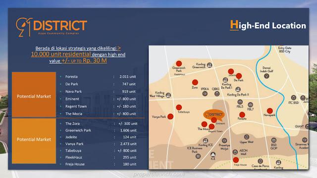 Lokasi 91 District dekat Perumahan