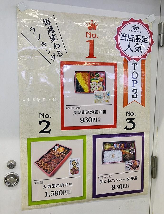 2 日本九州旅遊 鐵道便當 火車便當 車站便當 推薦