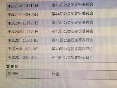 内閣府により議事録の削除【撮影日5月16日】.jpg