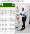 Abuja Straight! Buhari Gives Appointment To MC Oluomo, Sade-Tinubu, Others ~Omonaijablog