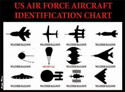 usaf aircraft identification chart off topic star citizen base