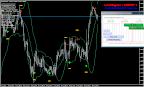 EUR/USD 15M