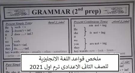 ملخص قواعد اللغة الانجليزية فى ورقة واحدة للصف الثانى الاعدادى ترم اول 2021
