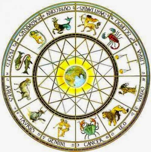 The Cycle Of The Zodiac