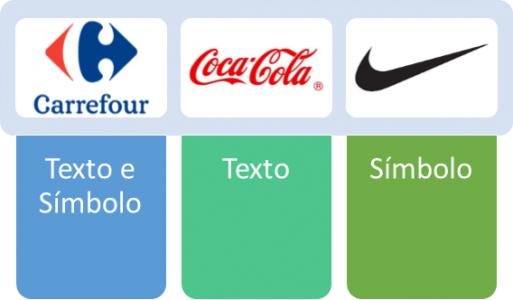 O que é identidade da marca