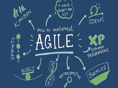 best Agile and Scrum Courses for Beginners