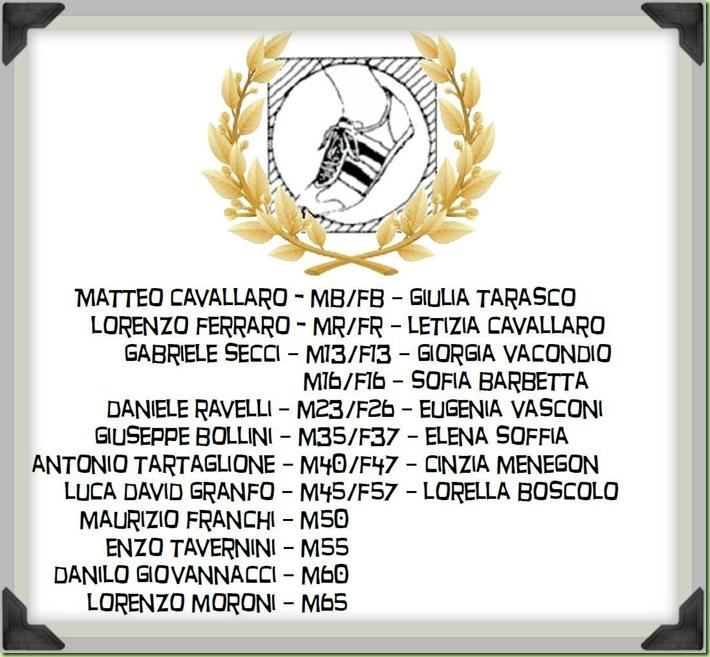 vincitori PdO 2016