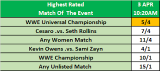 WrestleMania 37 Highest Rated Match Betting
