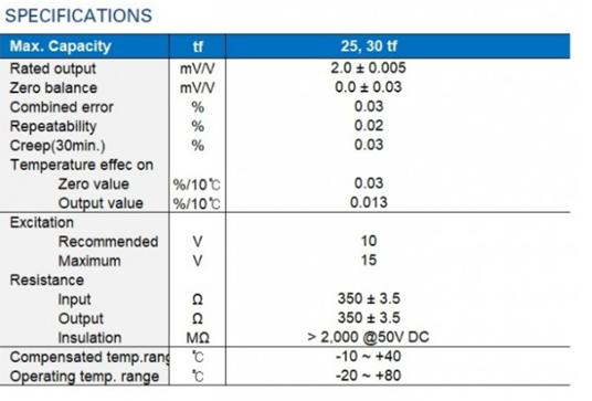 Thông số kỹ thuật Cảm biến tải Loadcell Curiotec Model CWBK