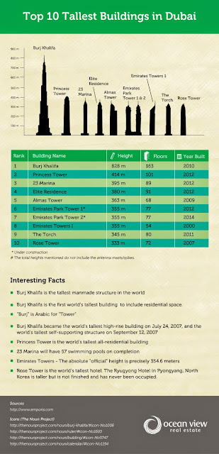 Infographix - top-10-tallest-buildings-in-dubai.jpg