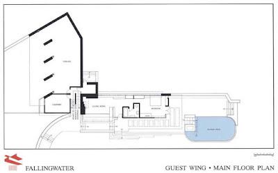 مخطط بيت الشلال - فرانك لويد رايت معماري امريكي