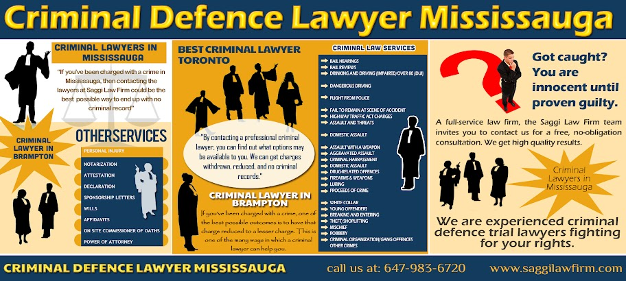 Criminal Lawyer Brampton