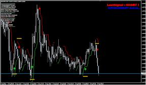 2011-08-03_1542 EUR/USD M15  特典インジケーター付 K-S添付