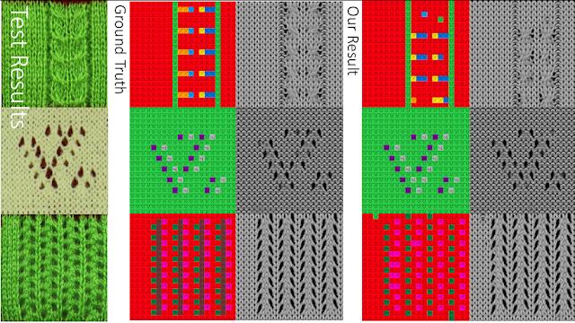 Иллюстрация автоматического генерирования машинных команд из изображения