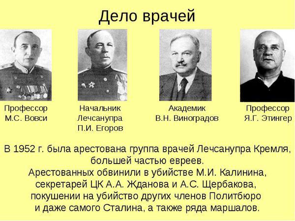 «Дело врачей» или странности в смерти И.Сталина 1
