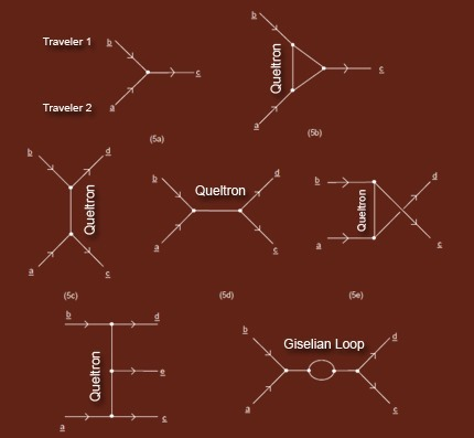 Chronesthesia2