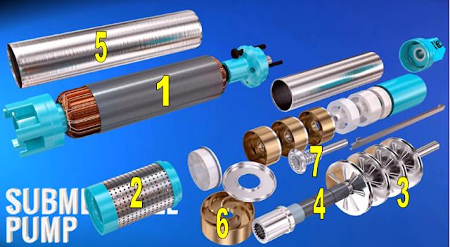 Bagian-bagian utama pompa submersible dan fungsinya