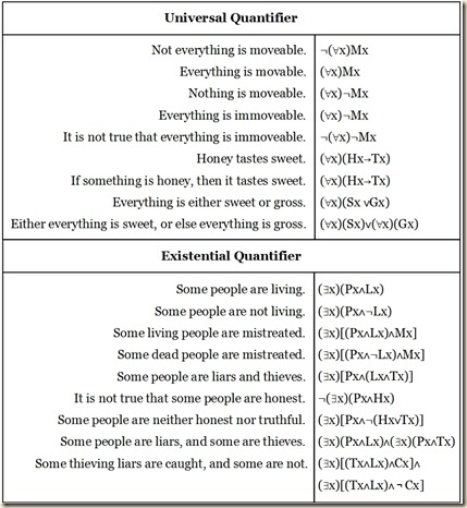 agler predicate translation chart 1