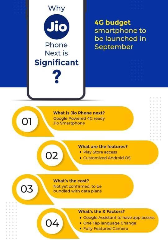 Jio Phone Next, Kya Ye badlega RIL ka future?